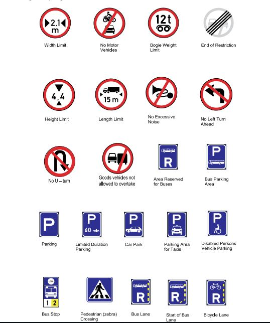 Meaning of All Road Signs in Kenya - Kenyans co ke