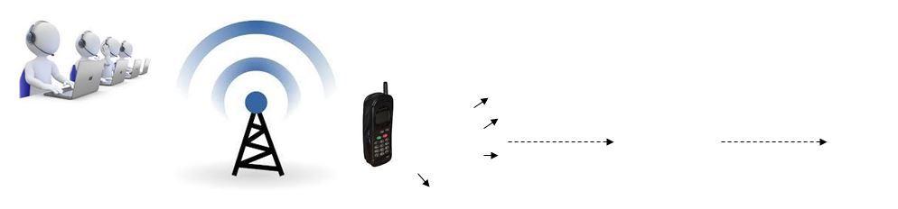 Mobile Phone: How to Track Lost Phone - Kenyans co ke