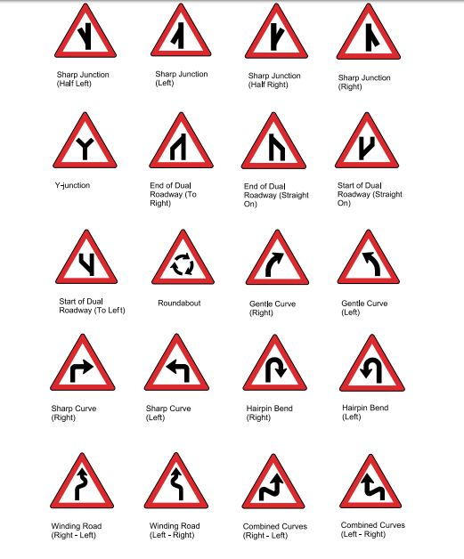 Triangle Road Signs >> Meaning Of All Road Signs In Kenya Kenyans Co Ke