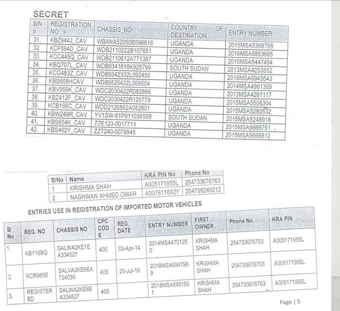 List of vehicles targeted in NTSA crackdown.
