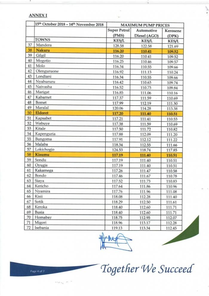 New Fuel Prices for October 15 to November 14 - Kenyans co ke