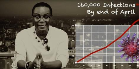 Mutahi Ngunyi in a video analysis on March 28, 2020